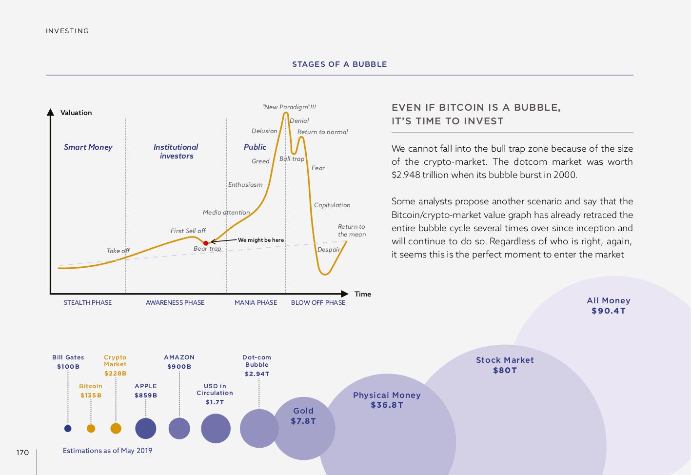 170_TheCryptoMBA_Investing_V08_FINAL